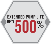 Extended pump life up to 500%