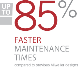 Up to 85% faster maintenance times